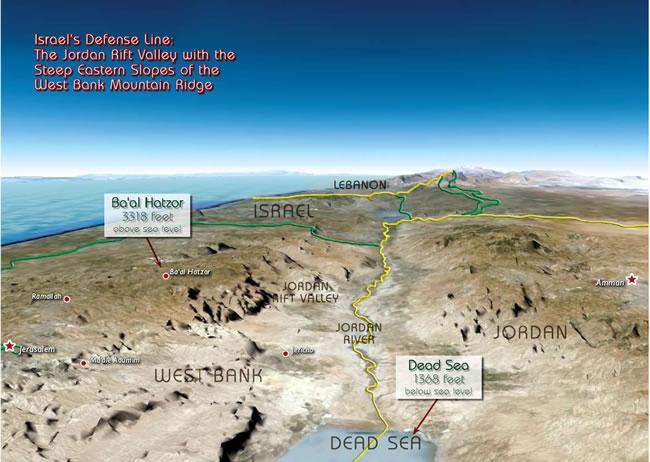 Israels Defense Line