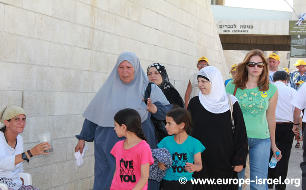 Femmes palestiniennes à Jérusalem