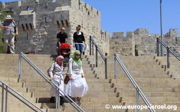70 % des Palestiniens musulmans de Jérusalem-Est préfèrent Israël à la Palestine.