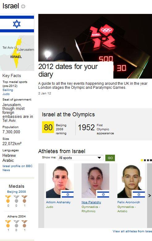 BBC jeux olympiques : Jérusalem n'est pas la capitale d'Israël