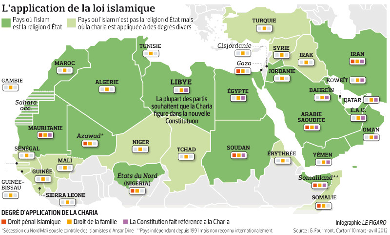 pays islamique Charia
