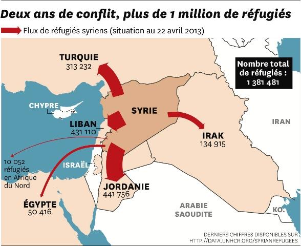 refugies syriens1