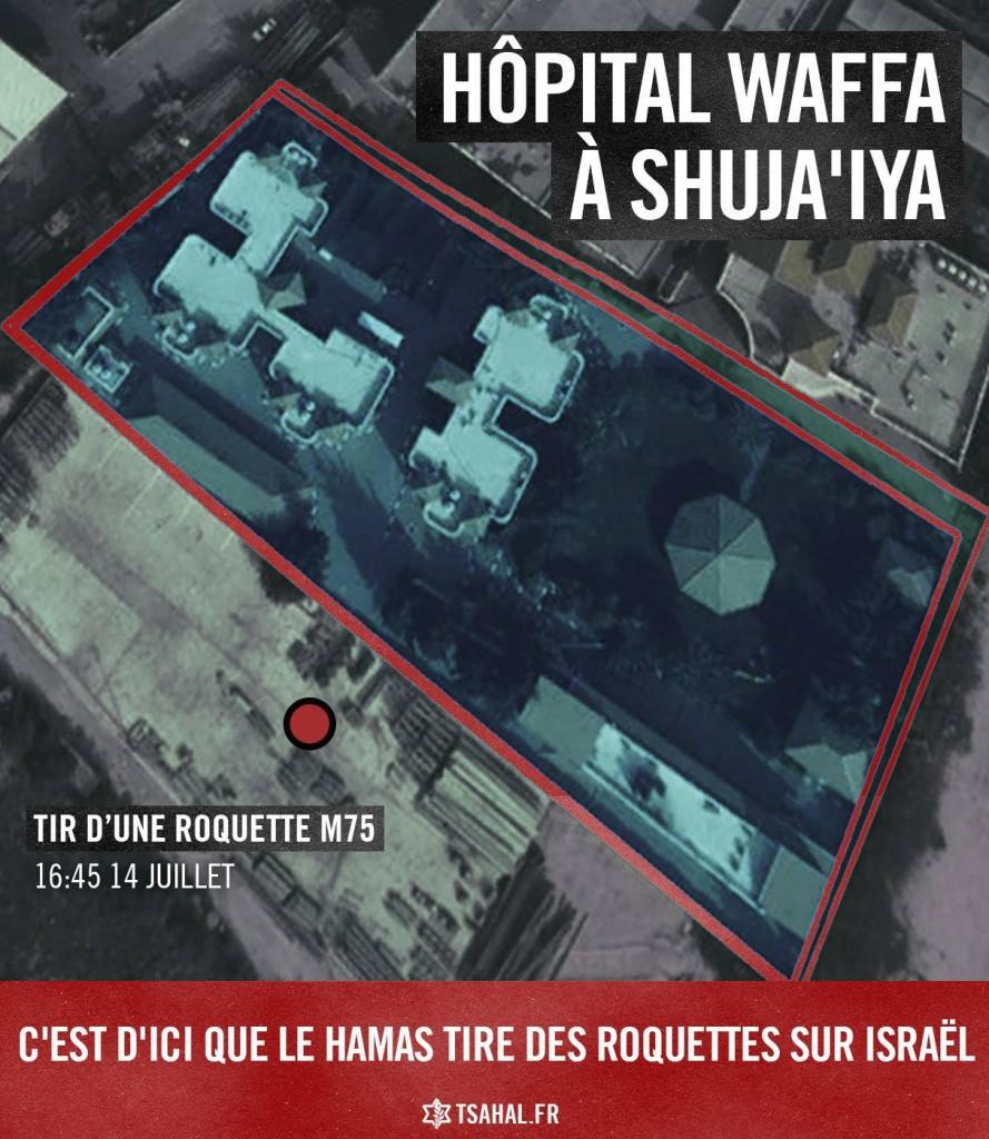 Hôpital Waffa à Shujaa'iya d'où sont tirées les roquettes sur israël