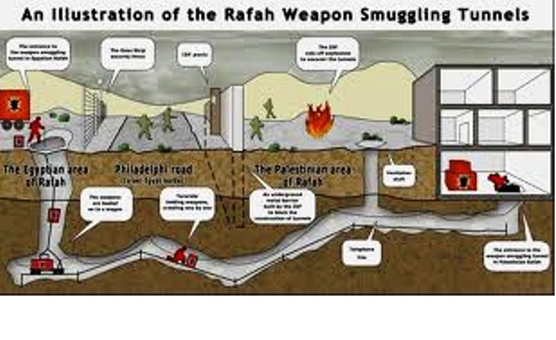 Septième leçon de la guerre de Gaza: Nous devons démilitariser Gaza