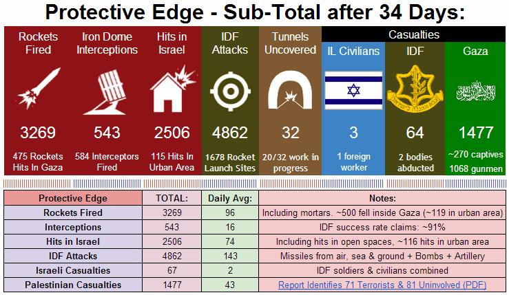 Gaza : Les images que les médias français vous cachent (2)