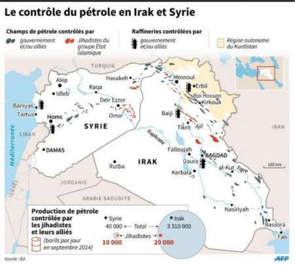 Le contrôle du pétrole en Irak et en Syrie