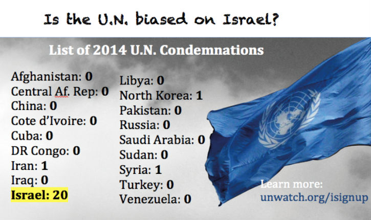 condamnations de l'ONU en 2014